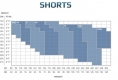 2XU Perform Accelerate Compression Shorts Herren Schwarz/Nero